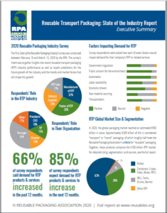 Executive Summary Reusable Transport Packaging State of the Industry Report